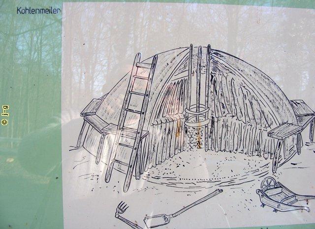 Im Gebiet der Arezgrefte, zu Hochdeutsch: Erzgruben