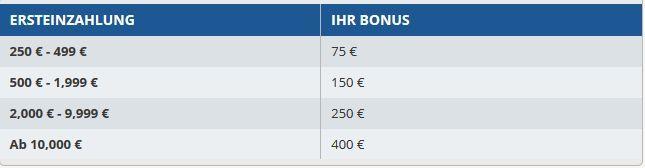 avatrade bonus auszahlung