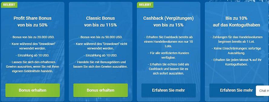 Roboforex Bonus Cashback Welcomebonus