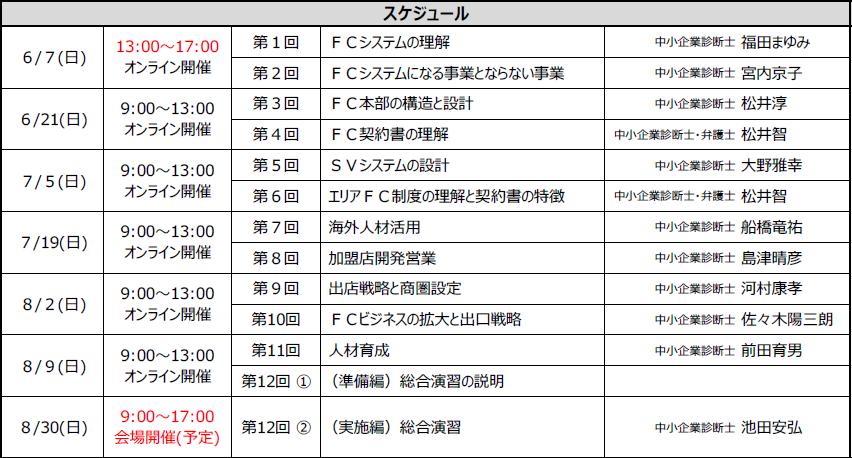 FC構築塾スケジュール