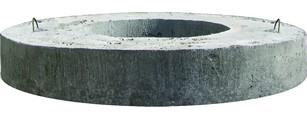 accessori per pozzetti collettori di Solar hoch 2: tenuta, coperchio di tenuta, anello di scarico della pressione, kit di fissaggio, nastro per avvisi e flussimetri