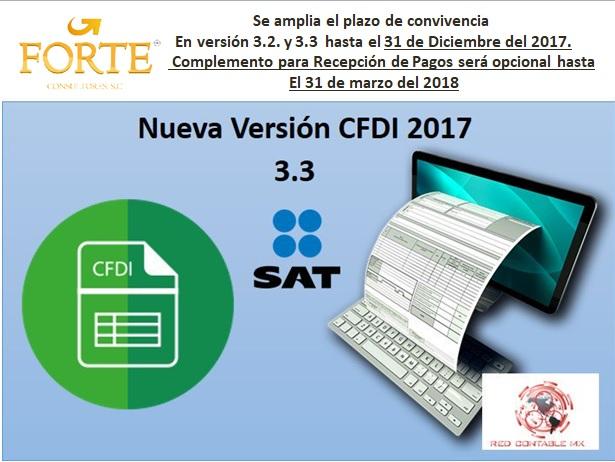 Anuncia SAT Facilidades para implementación de la nueva Factura Electrónica o CFDI versión 3.3  clic en imagen para entrar a página del SAT.