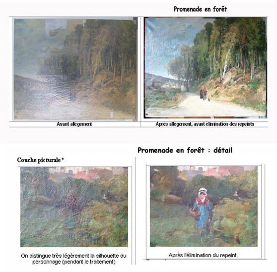 Armand Cassagne - Promenade en forêt . huile - inv 460 - Travail de restauration.