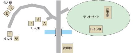 キャンプ場マップ【七福荘・ふれあいの森】