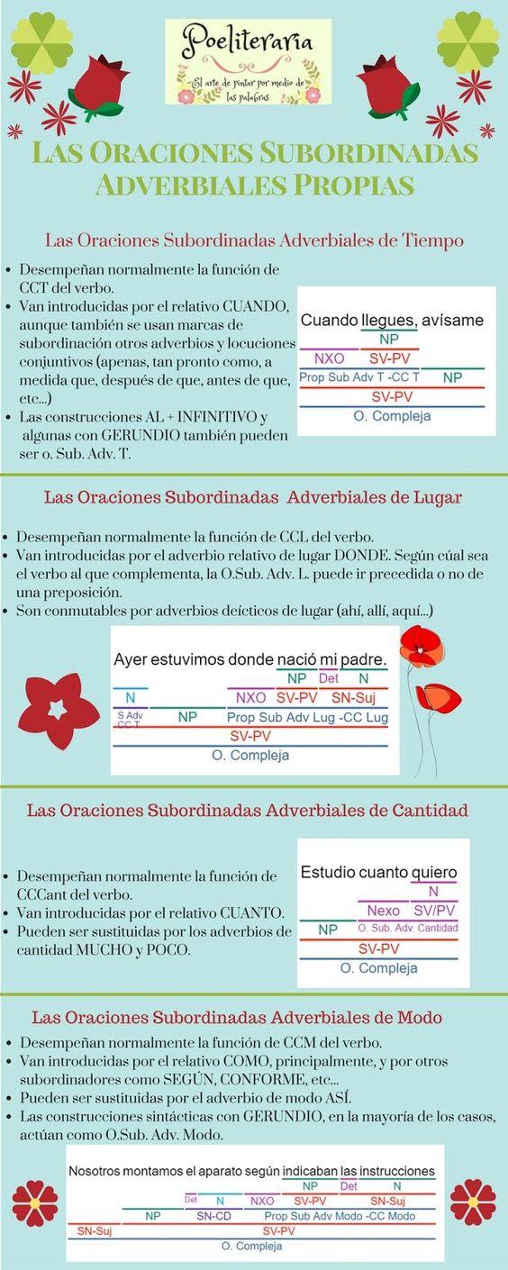 Infografía sobre las oraciones subordinadas adverbiales propias. De la página Poeliteraria