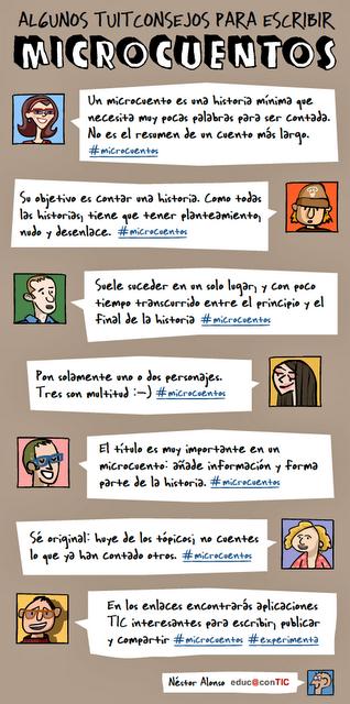 Algunos tuitconsejos para escribir microcuentos.