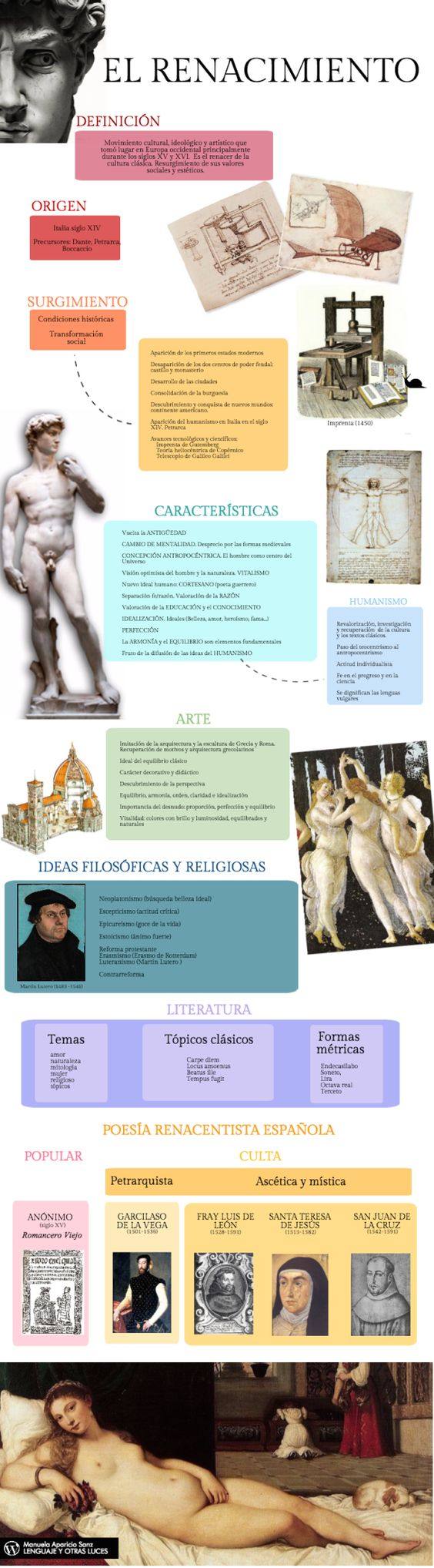 Infografía sobre el Renacimiento.