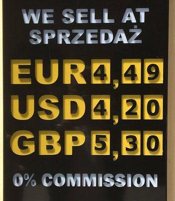 Dónde cambiar dinero en Cracovia