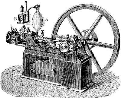 Ancien moteur à gaz
