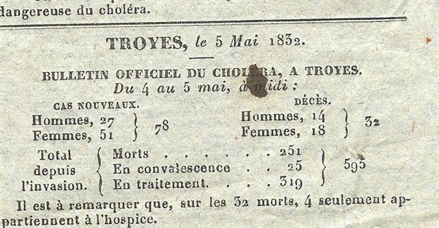 statistique choléra
