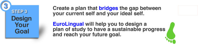 Create a plan that bridges the gap between  your current self and your ideal self. EuroLingual will help you to design  a plan of study to have a sustainable progress  and reach your future goal.