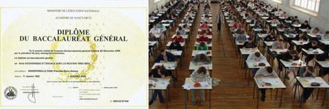 L'examen du baccalauréat