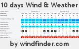 Seychelles fishing weather forecast
