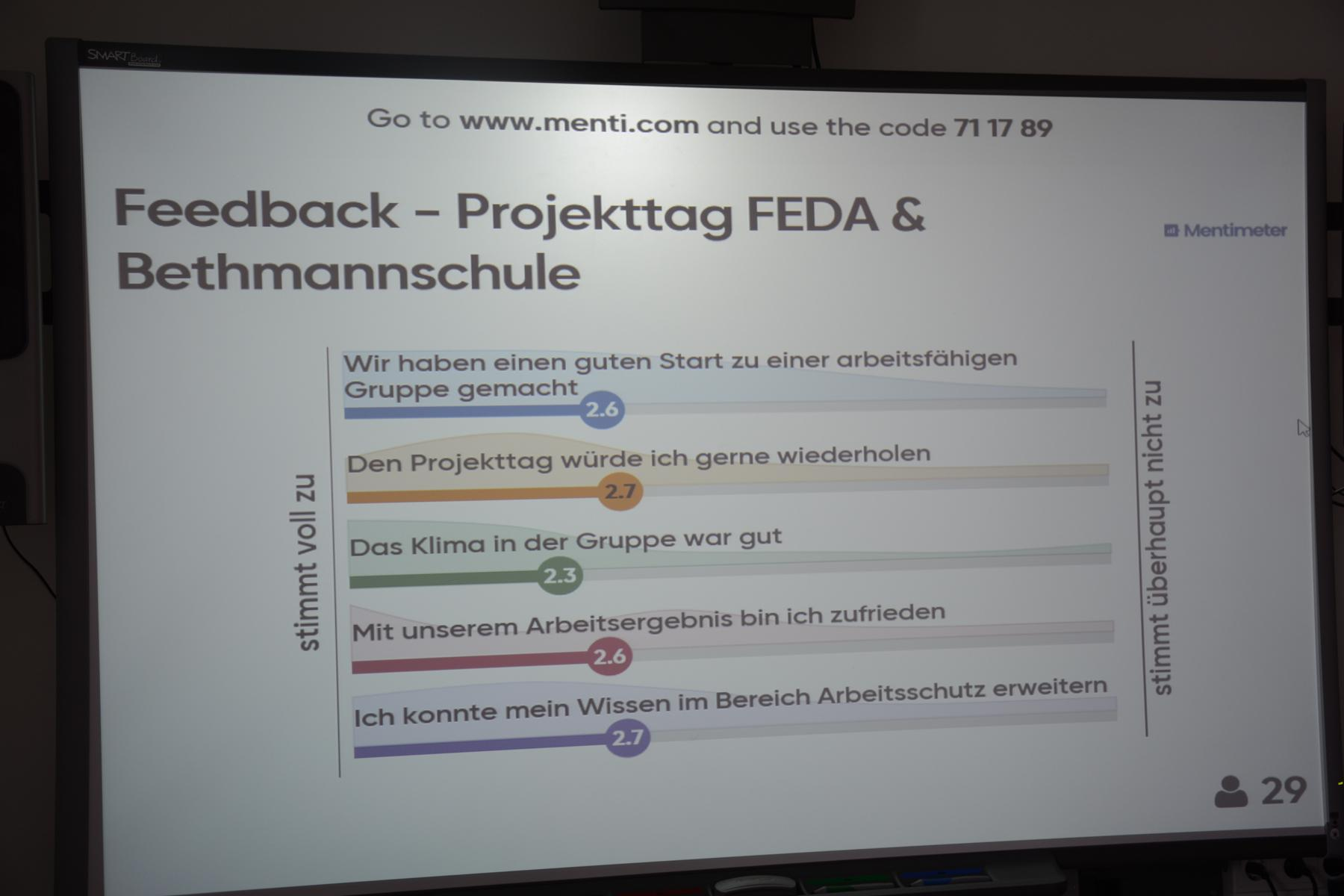 Projektarbeit Evaluation