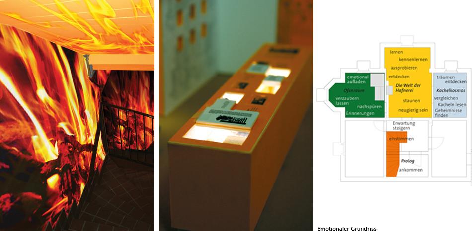 Modell 1:20 und emotionaler Grundriss der Ofenkachelausstellung im Ortsmuseum