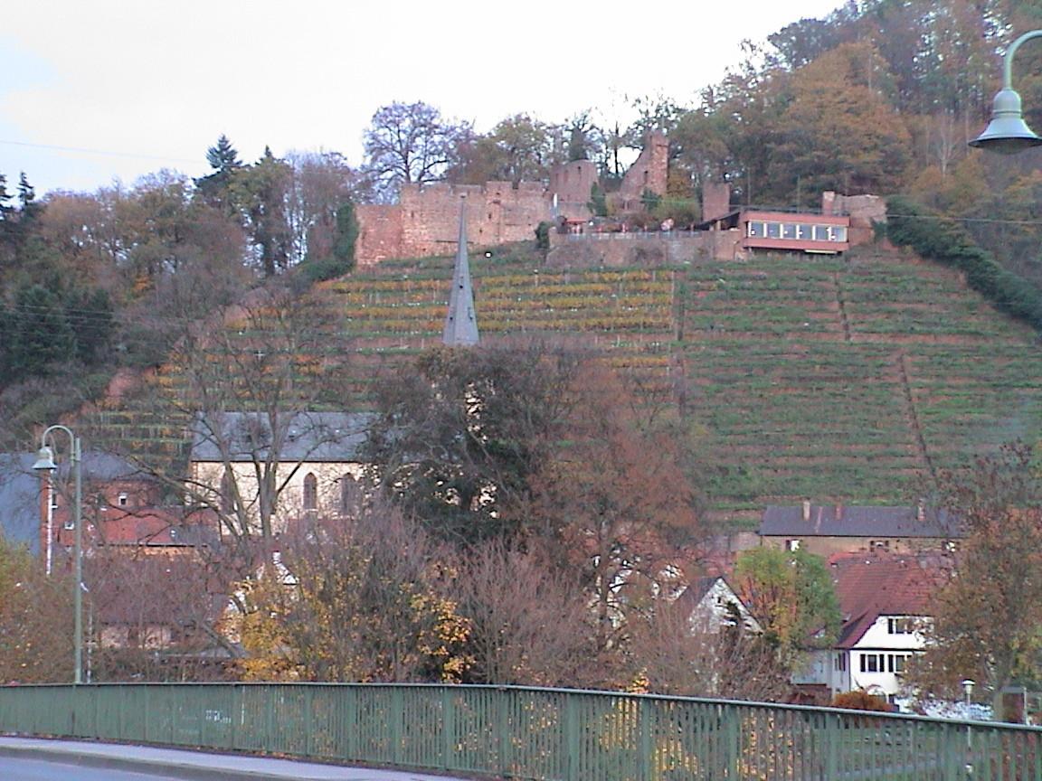 Der Burgberg