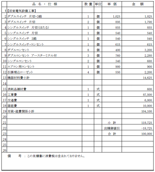 集合住宅の電気スイッチ・コンセント類交換工事の見積書【新潟】