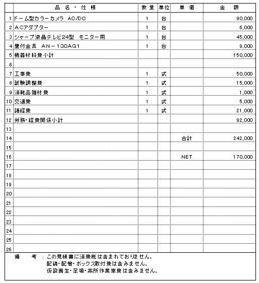 防犯用監視カメラ設置取付工事の見積書【新潟市西区|老人ホーム】