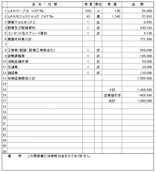 アパートにおけるLANケーブル配線増設工事の見積書【新潟】