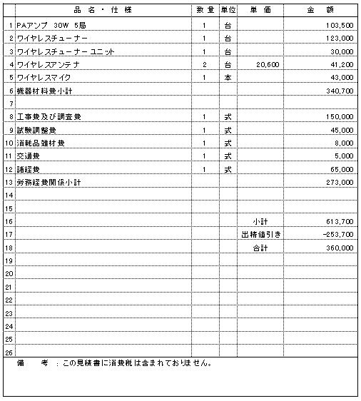 放送アンプ交換工事の見積書【新潟市西蒲区|葬儀場】