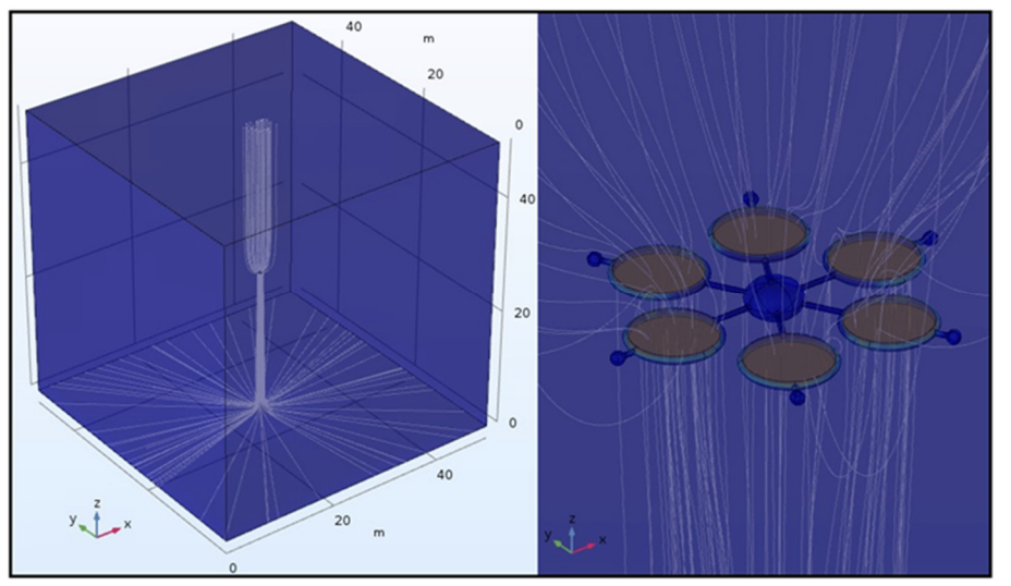 Numerical Fluid Dynamics Simulation for Drones' Chemical Detection