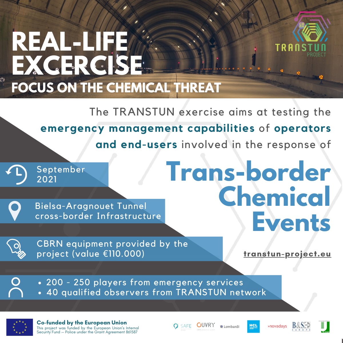 TRANSTUN's Real-Life Exercise (September 2021 - YOU CAN PARTICIPATE))