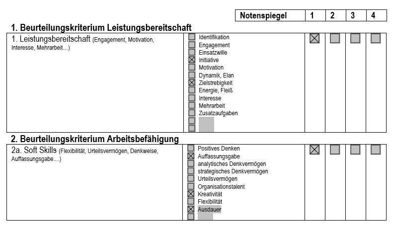 Zwischenzeugnis-Beurteilungsbogen zum Ankreuzen für Arbeitgeber