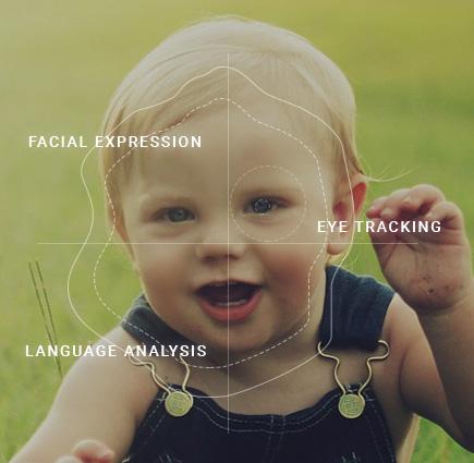 Screening & Diagnosis  Technologies