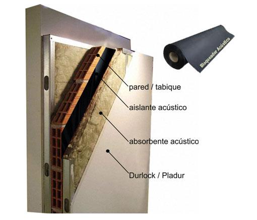 Panel acustico aislantes termoac sticos hyn lima per - Materiales para insonorizar paredes ...