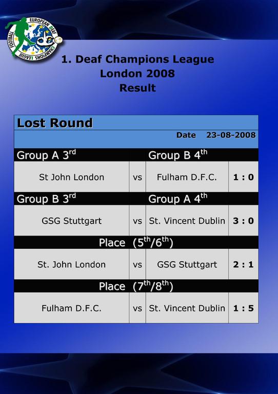 Lost Round