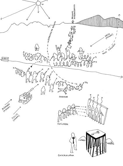 La ligne de front, dessin, A4