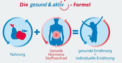 Bärbel Willenbrock Heilpraktikerin Sittensen gesund und aktiv rauchen abnehmen Diät
