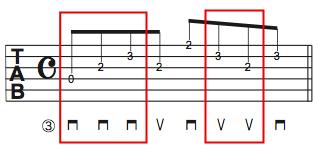 譜面 アルペジオのピッキングパターン