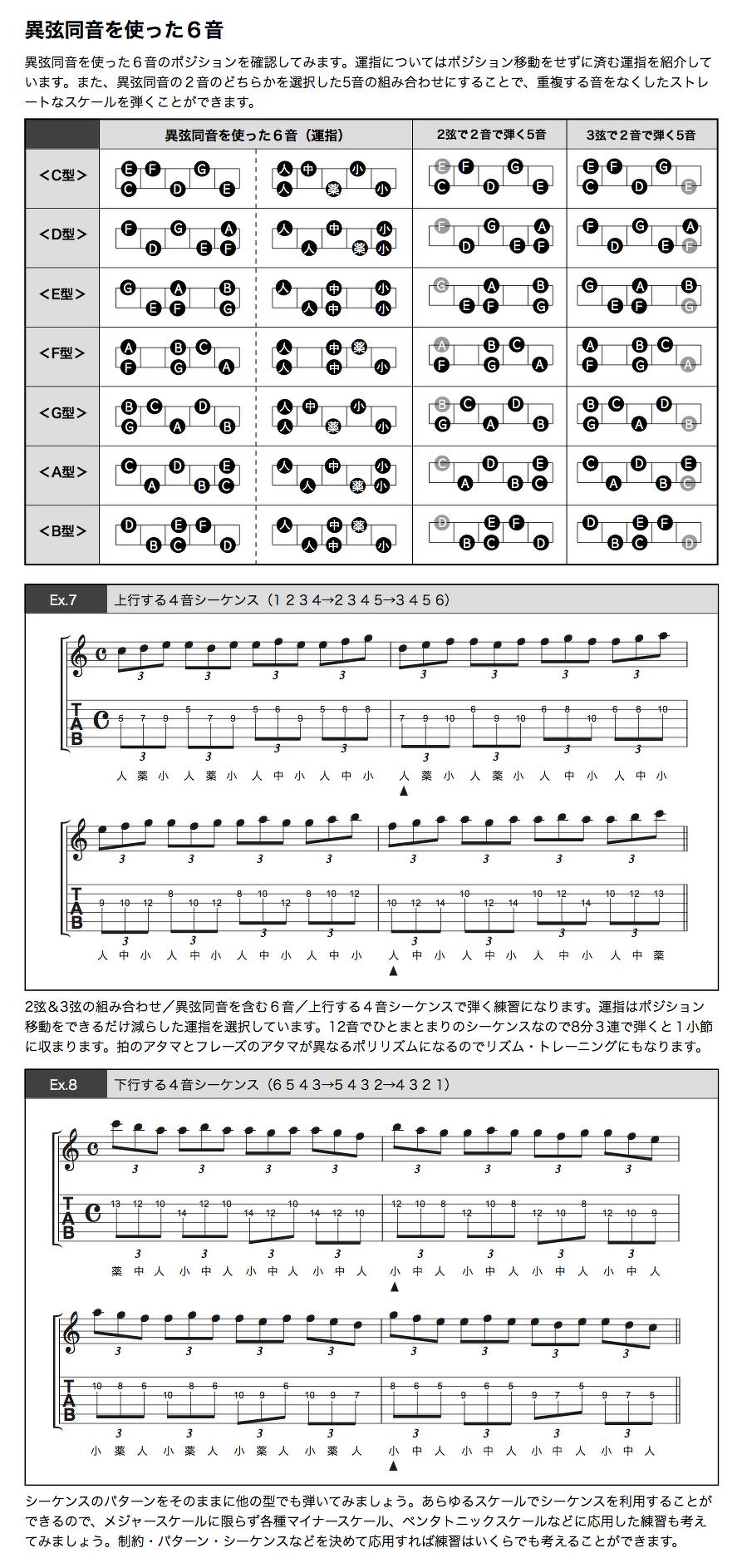 異弦同音を使った6音 Ex.7~Ex.8