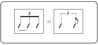 画像 3連符とシャッフルの関係