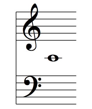 ト音記号とヘ音記号の関係
