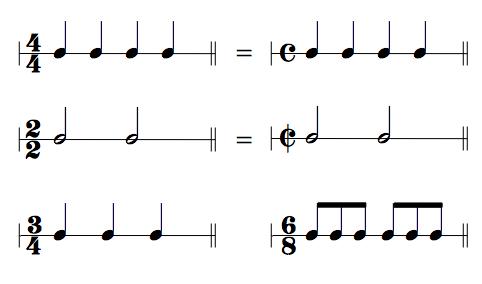 拍子記号の一例