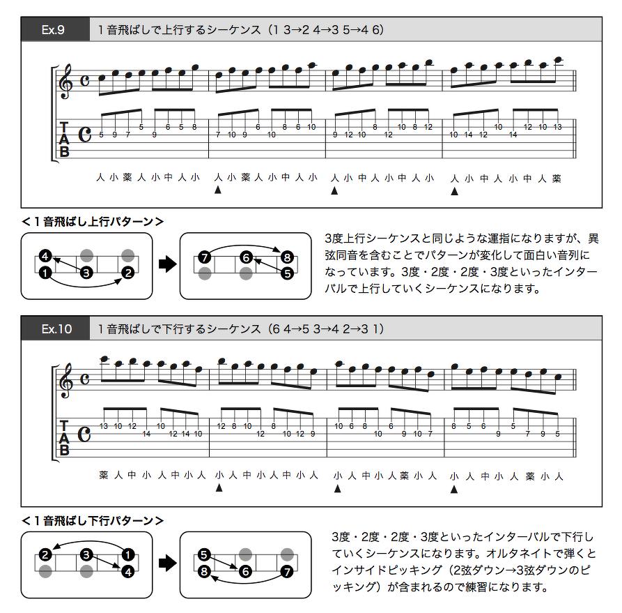 異弦同音を使った6音 Ex.9~Ex.10