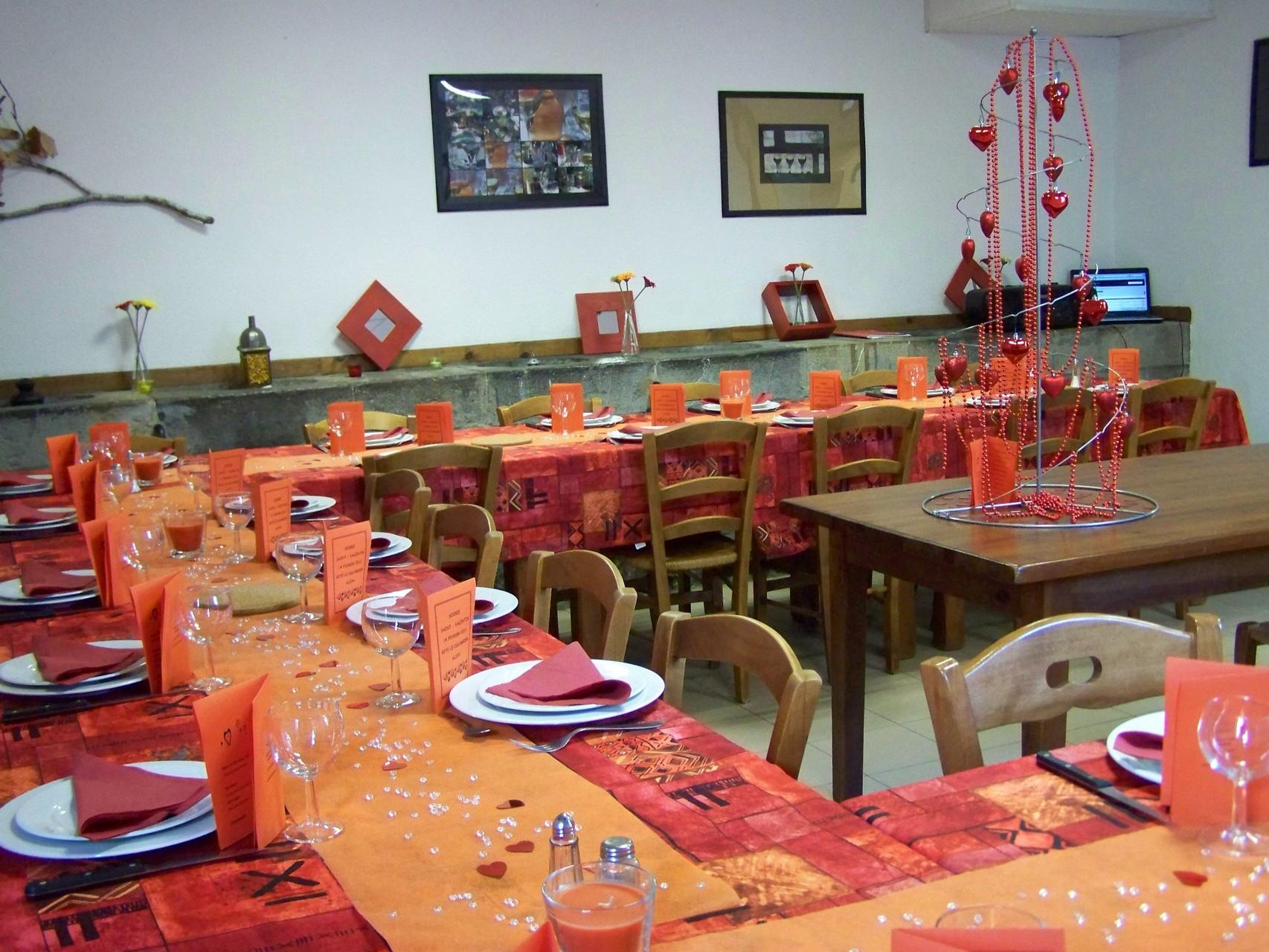 tables d'anniversaire