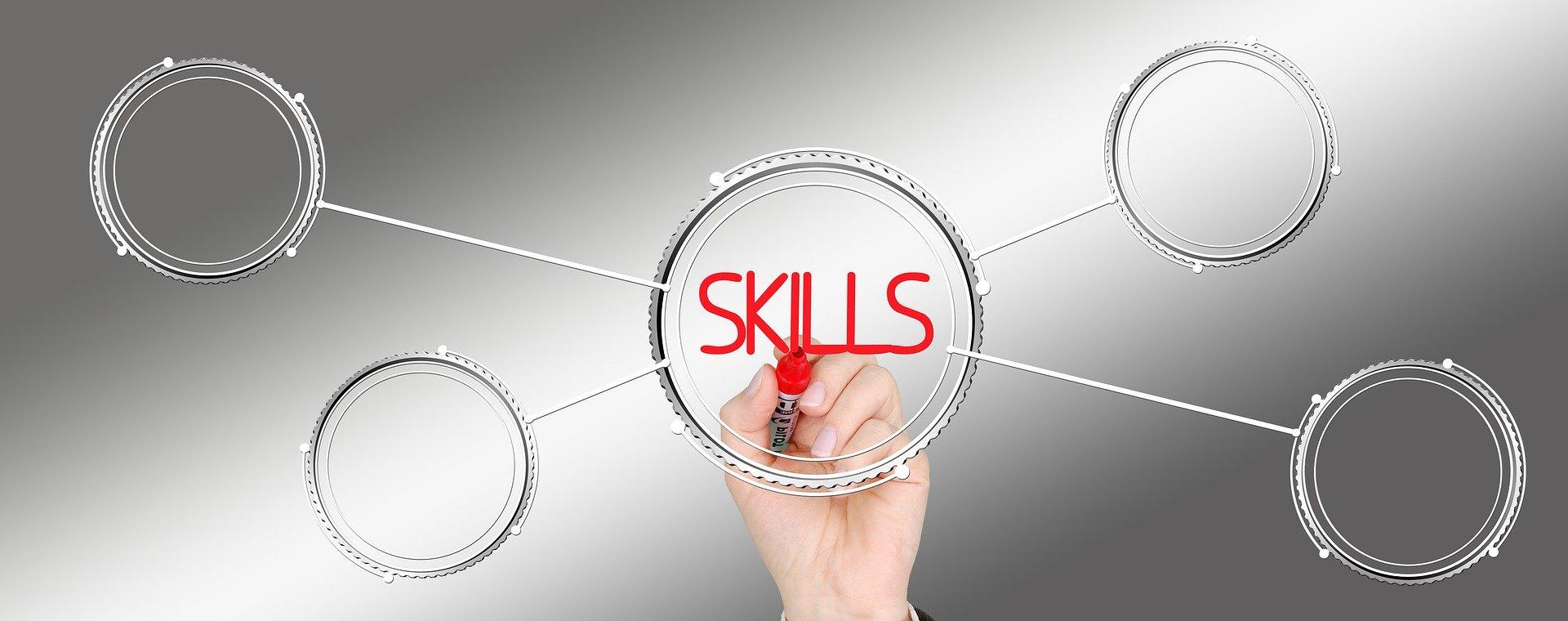 Hard und soft skills - ziehen Sie jetzt Ihre persönliche Stärken-Bilanz!