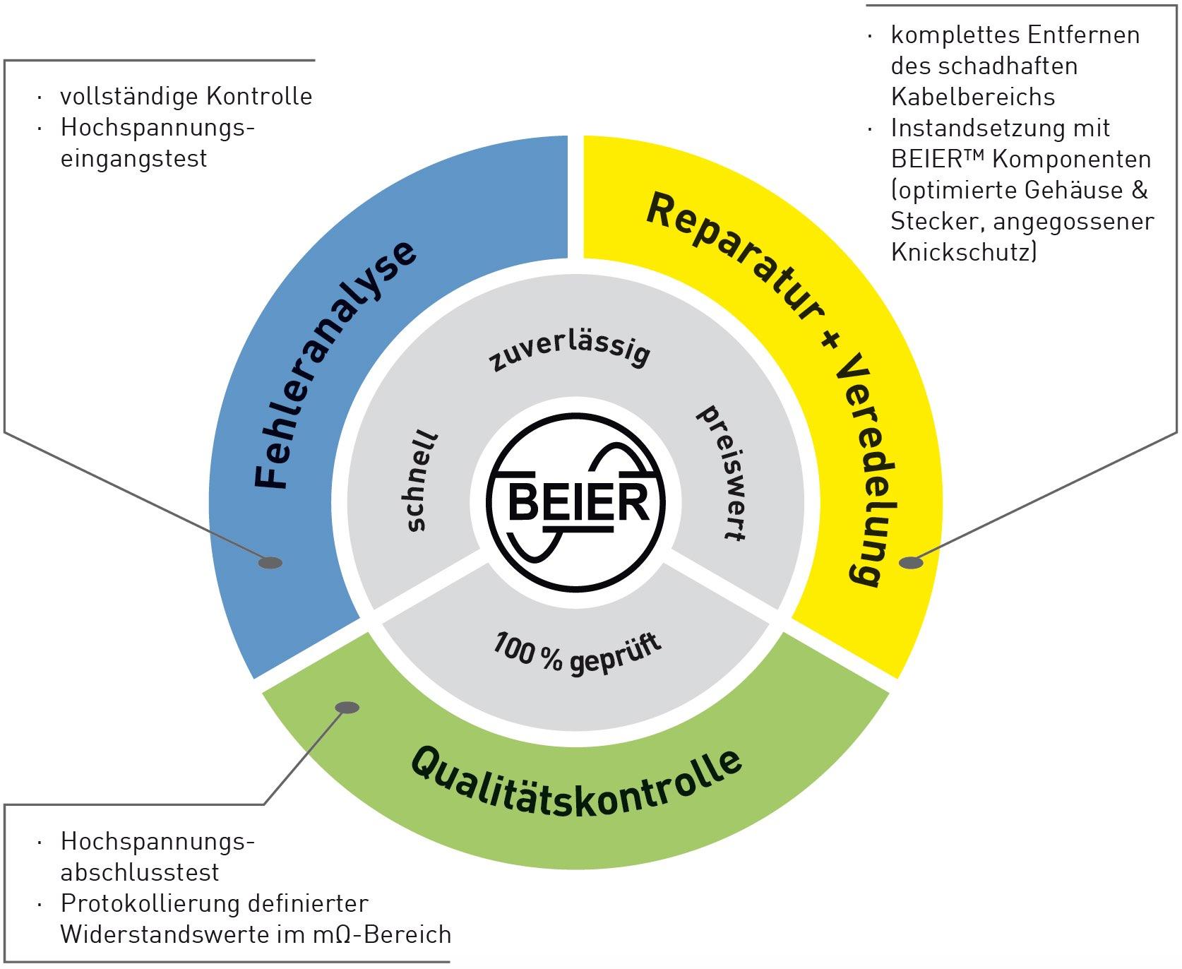 Gemütlich Autounfallanalyse Ideen - Elektrische Schaltplan-Ideen ...