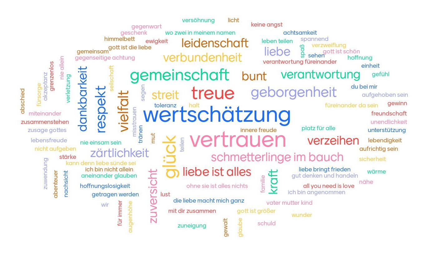 Segensfeier für Liebende aus Duisburg fand großen Anklang