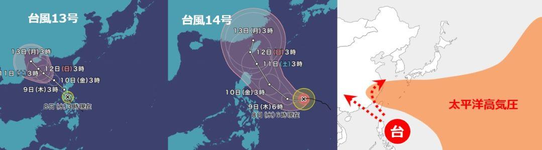 台風13.14号進路予想