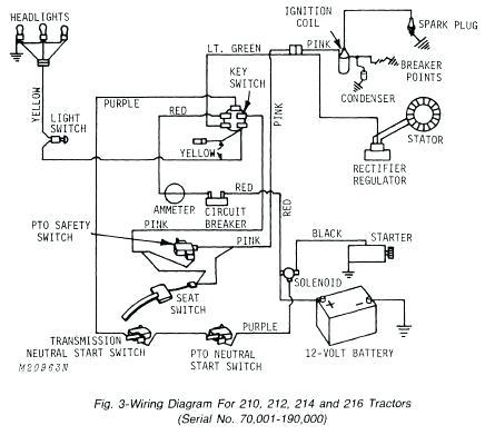 john deere service repair manuals wiring schematic diagrams