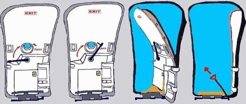 So wird oft das Öffnen der vorderen Tür im Notfall in Safetycards gezeigt/MD-80.com
