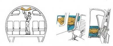 Ausschnitt aus einer MD-82-Safetycard/Courtesy: China Eastern Airlines
