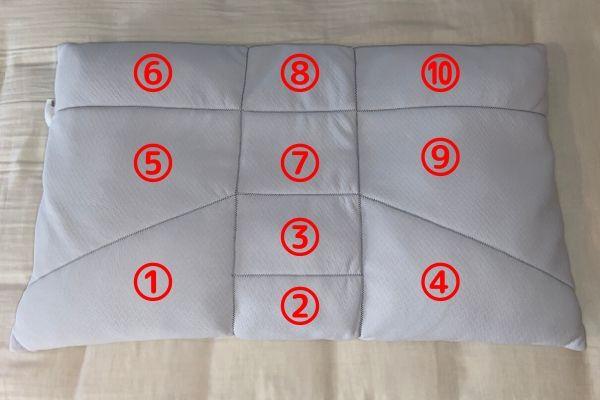 10の部屋からなるオーダー枕プレミアムタイプ