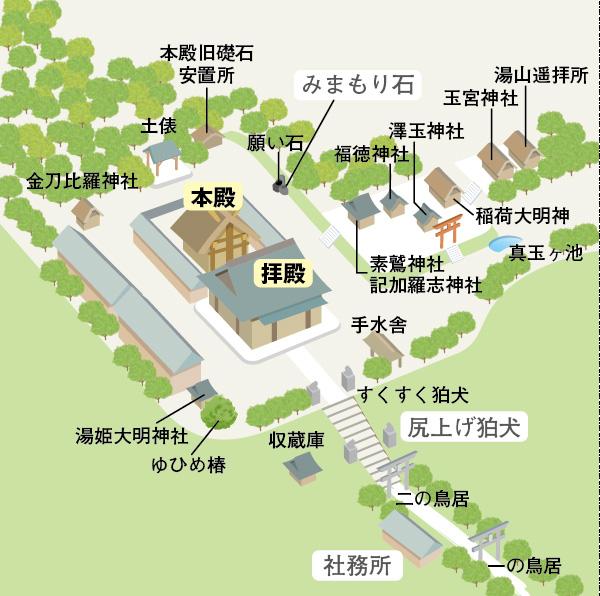 玉作湯神社境内地図