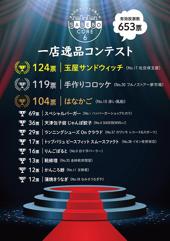 「一店逸品コンテスト」グランプリの発表!