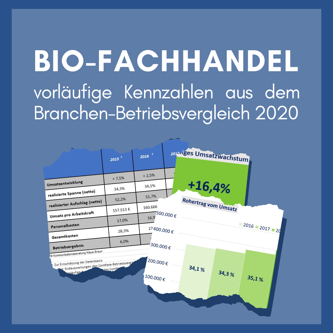 Bio wächst – und wie entwickelt sich der Fachhandel?